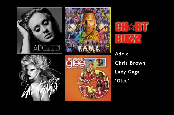 chartbuzz-mar25-news-header