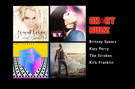 chartbuzz-apr09-news-header