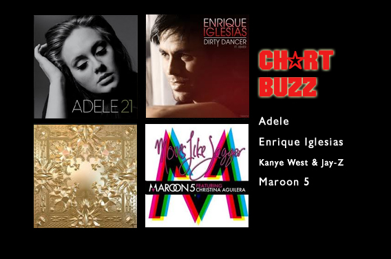 chartbuzz-aug12-news-header