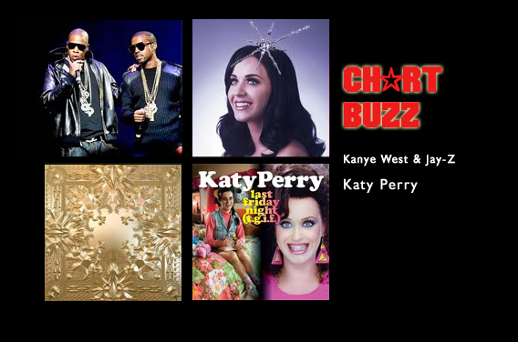 chartbuzz-aug20-news-header