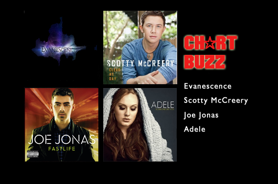 chartbuzz-oct21-news-header