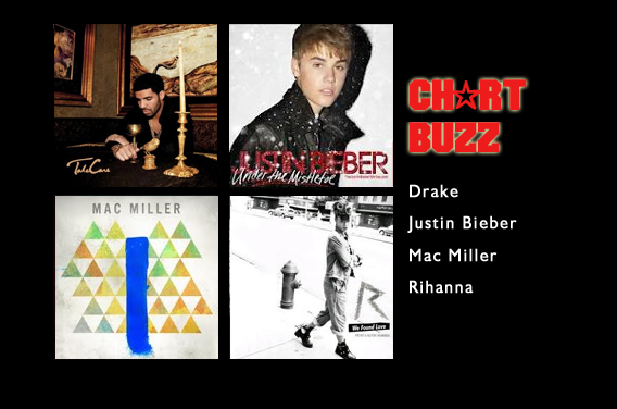 chartbuzz-nov16-news-header