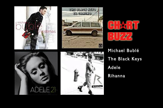 chartbuzz-dec16-news-header