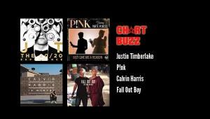 chartbuzz-apr25-news-header