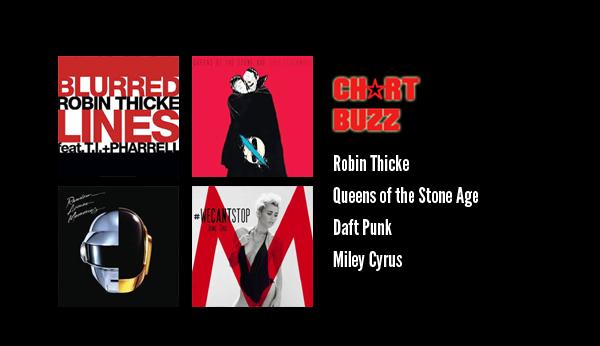 chartbuzz-june13-news-header