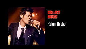 chartbuzz-aug08-news-header