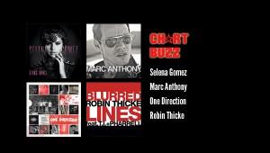 chartbuzz-aug2-news-header