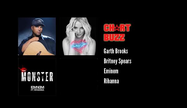 chartbuzz-dec12-news-header