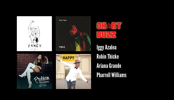 chartbuzz-jul10-news-header