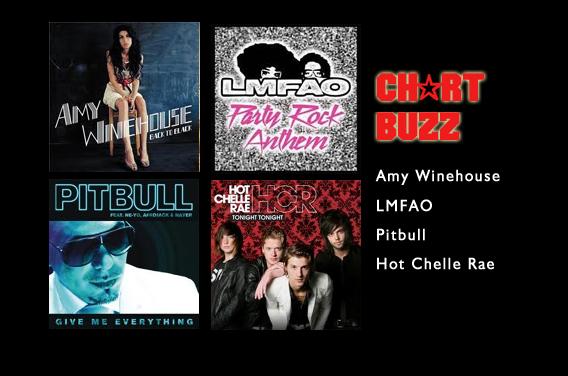 chartbuzz-jul31-news-header