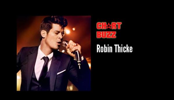 chartbuzz-aug08-news-header